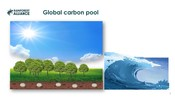 6.9 Greenhouse Gases Reduction