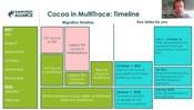 RecordingSession3_CocoaTraceability.mp4