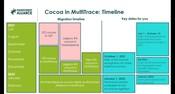 RecordingSession2_CocoaTraceability.mp4